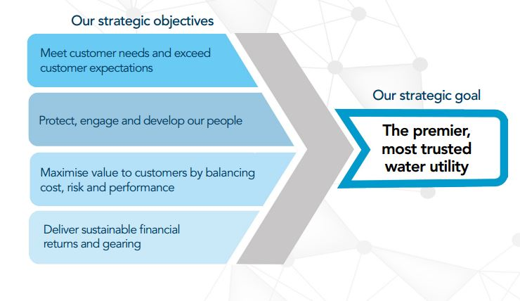 Strategic objectives SCI 2017