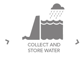 Learn how we collect and store water