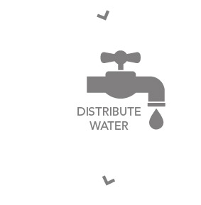Learn how we distribute the water after treatment